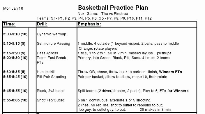 Basketball Practice Plan Pdf Unique X's & O's Of Basketball Fensive Practice Planning