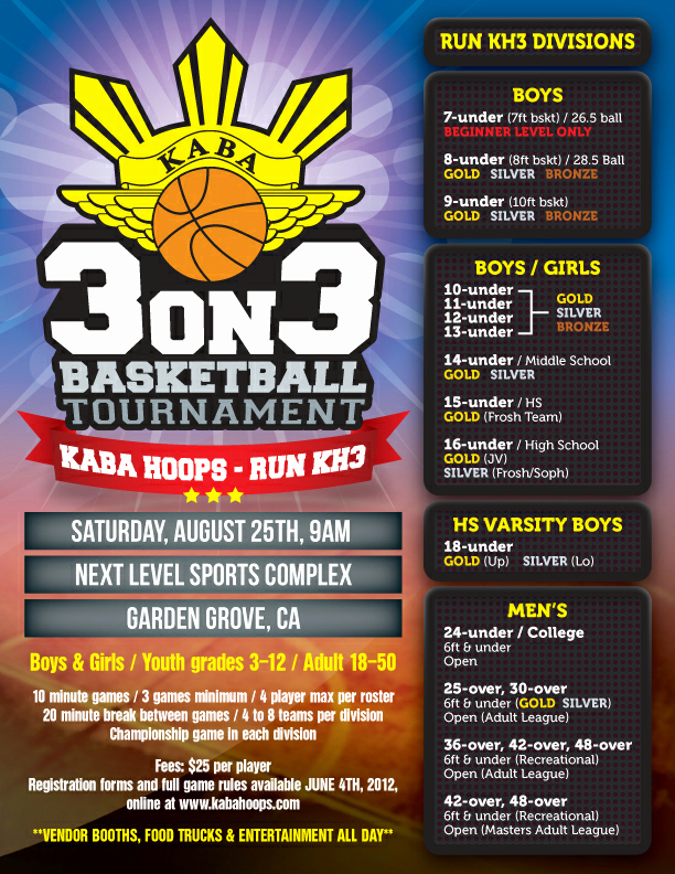 Basketball tournament Flyer Template Luxury Basketball Templates Kaba Hoops Run Kh3 3 On 3 tournament Update events