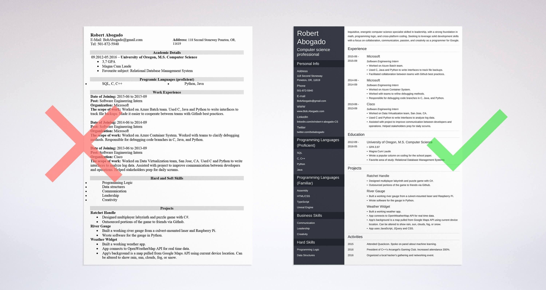 Best Computer Science Resume Best Of Puter Science Resume Example & Plete Guide [ 20 Samples]