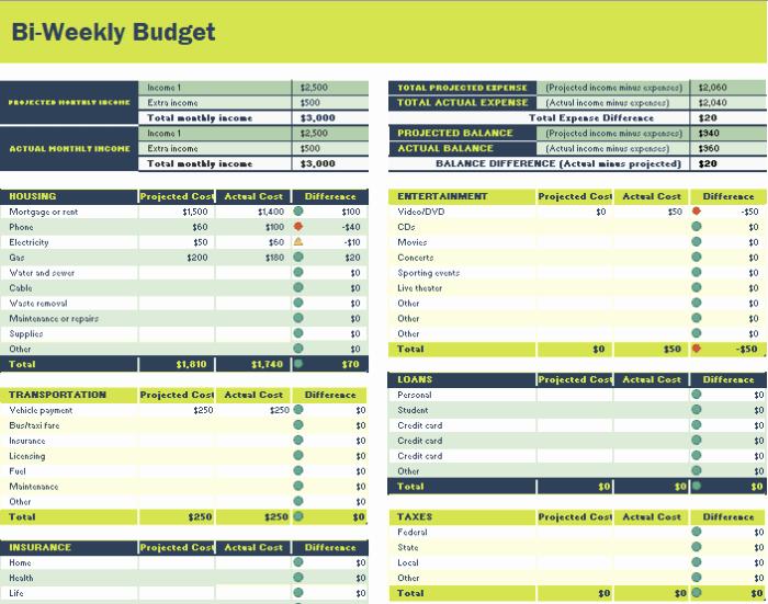 Bi Weekly Budget Printable Fresh 23 Free Bi Weekly Bud Templates Ms Fice Documents