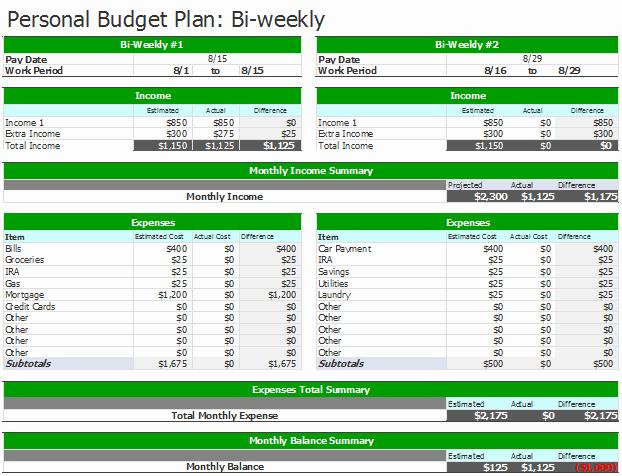 Bi Weekly Budget Printable Inspirational 7 Bi Weekly Bud Templates