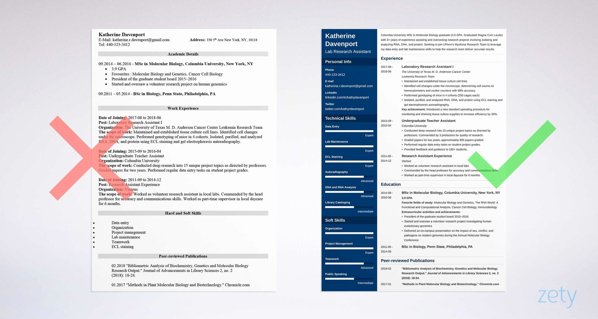 Biology Research assistant Resume Fresh Research assistant Resume Sample & Writing Guide 20