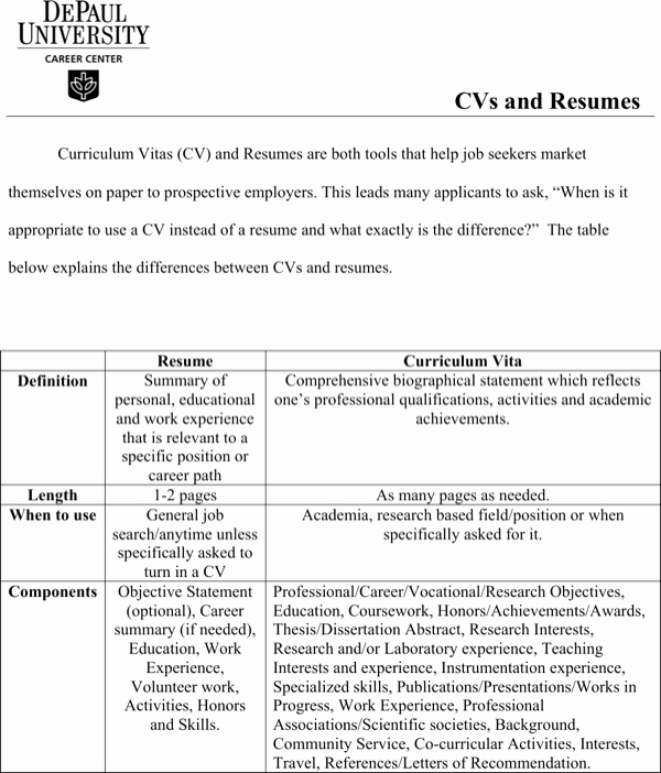 Biology Research assistant Resume New Download Biology Research assistant Resume for Free