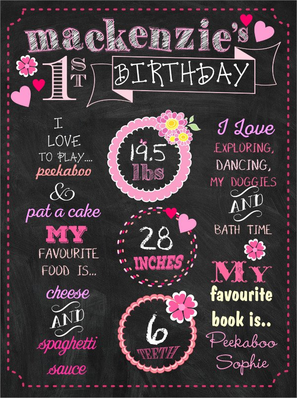 Birthday Posters Free Download Awesome Birthday Poster Templates 28 Free Psd Ai Eps Vector