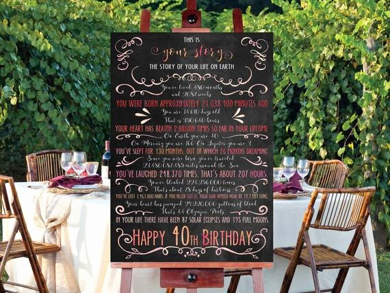 Birthday Posters Free Download Luxury Instant Download 40th Birthday Poster Milestone Birthday