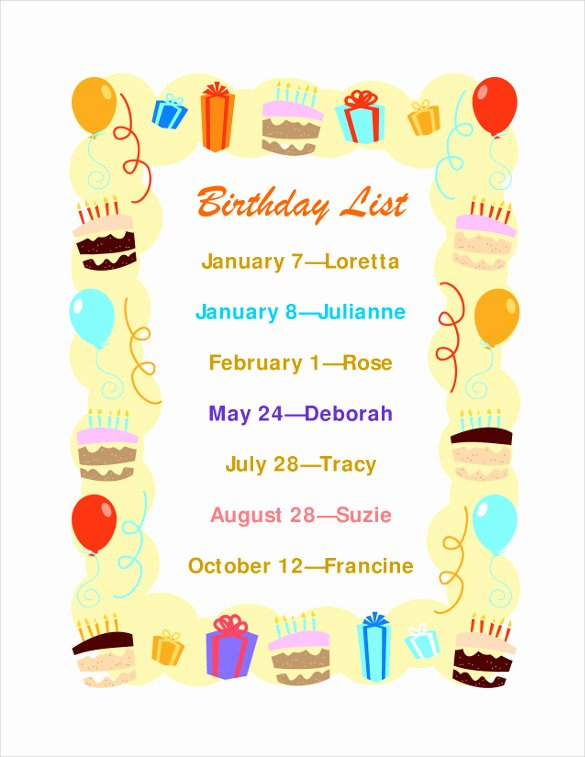 birthday list