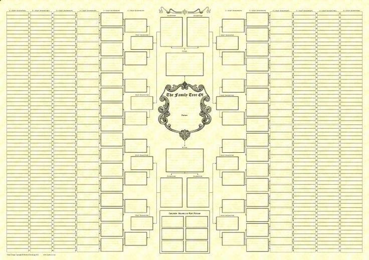Blank Family Tree Book Luxury Family Tree Chart 10 Generation Bowtie Blank Family Tree Chart Markesha Stewart