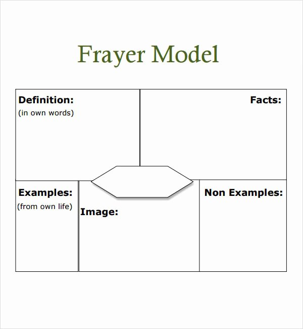Blank Frayer Model Template Beautiful Frayer Model 8 Free Pdf Doc Download
