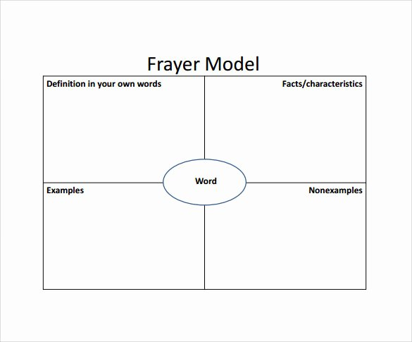Blank Frayer Model Template Best Of Free 14 Sample Frayer Model Templates In Pdf