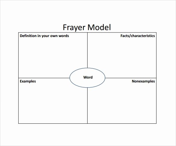 Blank Frayer Model Template Fresh Frayer Model Template