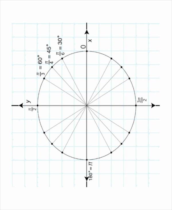 Blank Unit Circle Pdf Elegant 16 Unit Circle Chart Templates Free Sample Example format