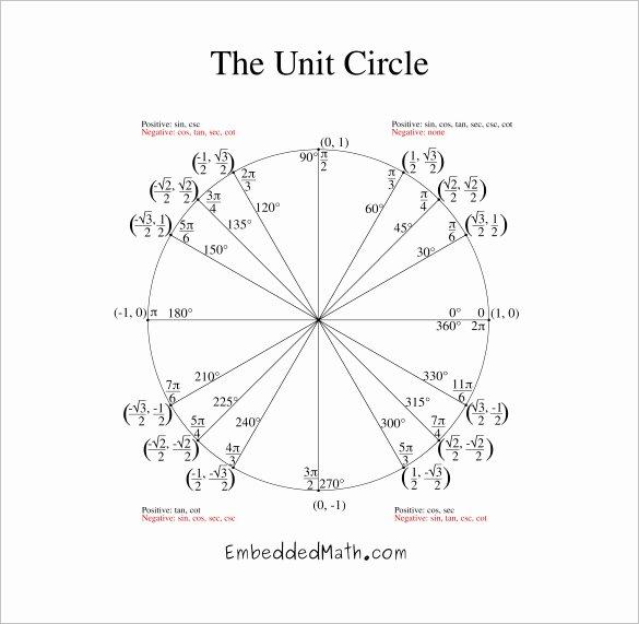 Blank Unit Circle Pdf Fresh Unit Circle Pdf