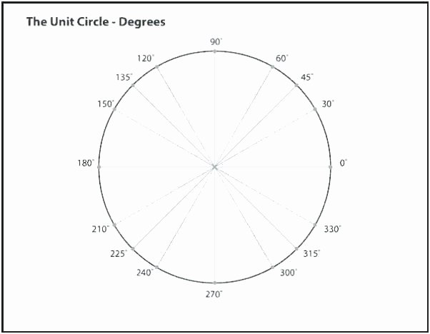 Blank Unit Circle Pdf New Unit Circle Table – Superbessaywritingfo