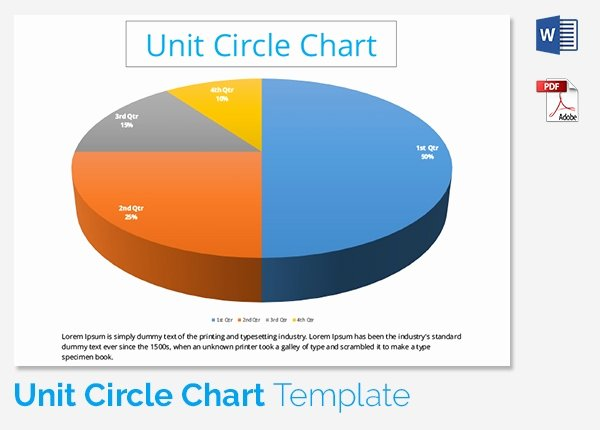 Blank Unit Circle Pdf Unique 14 Unit Circle Chart Templates Doc Pdf
