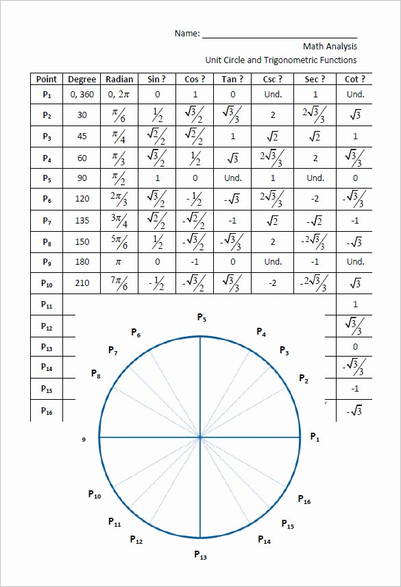 Blank Unit Circle Pdf Unique Trigonometry Table Pdf