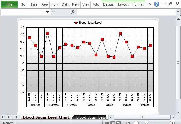 Blood Sugar Log Excel Best Of Free Excel Template for Tracking Blood Sugar Levels