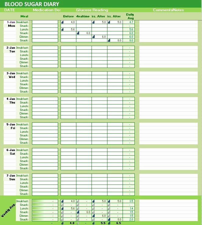 Blood Sugar Log Excel Inspirational Blood Sugar Diary Excel Template Glucose Levels Tracker Spreadsheet Monthly Medication
