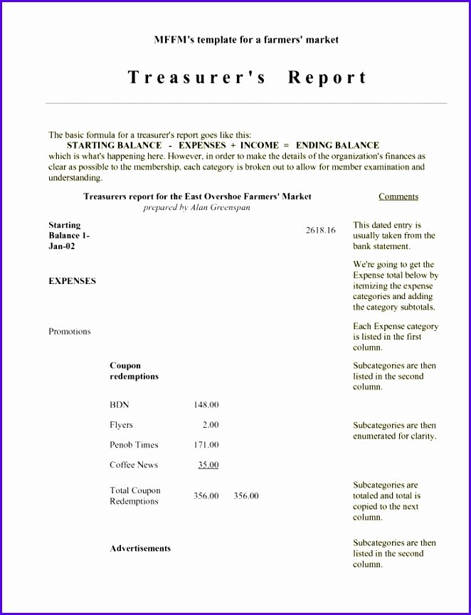 Booster Club Treasurer Report Template Beautiful 6 Treasurer Report Template Excel Exceltemplates Exceltemplates