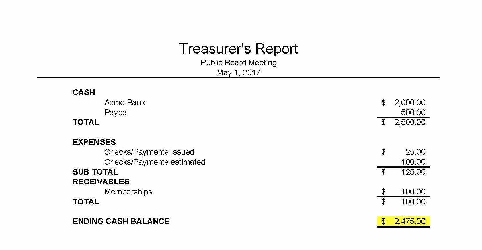 Booster Club Treasurer Report Template Elegant Masna Club Accounting 101