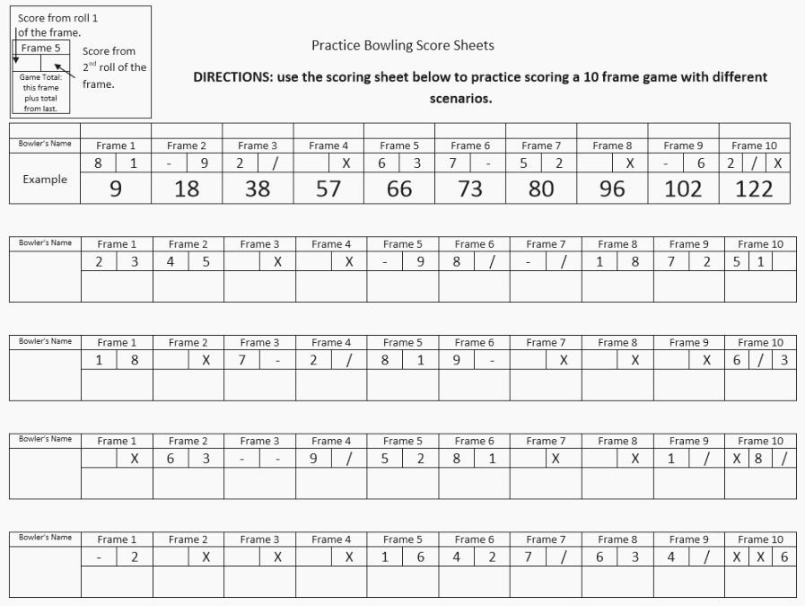 Bowling Scoring Sheet Excel Awesome top Mesmerizing Printable Bowling Score Sheet
