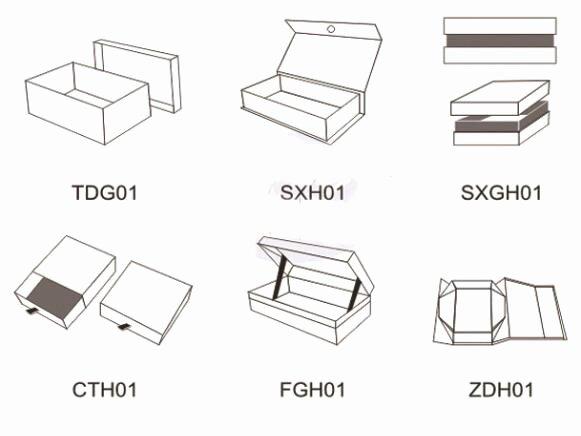 Box Die Cut Template Beautiful Free Die Cut Templates Rigid Paper Box