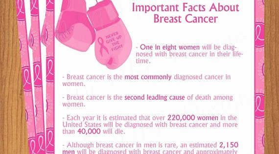 Breast Cancer Flyer Template New Printable and Editable Microsoft Word Breast Cancer Awareness Flyer Template You Can Either Use