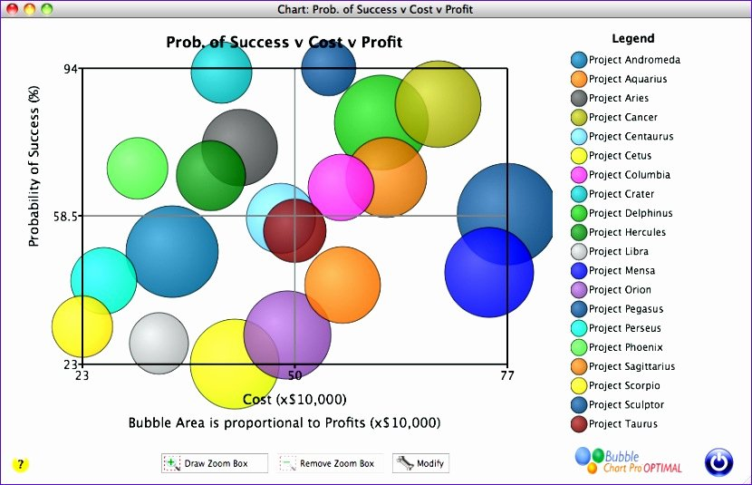 Bubble Chart Excel Template Fresh 11 Bubble Chart Excel Template Exceltemplates