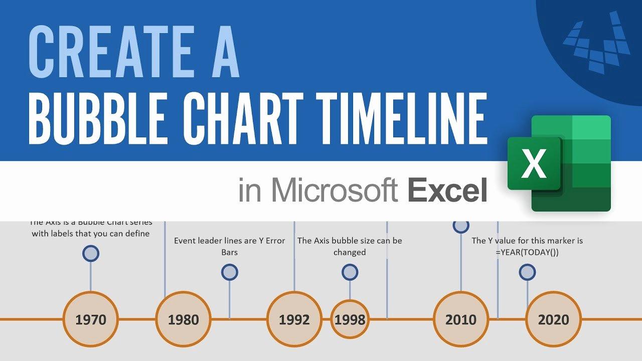 Bubble Chart Excel Template Unique Create A Bubble Chart Timeline In Excel