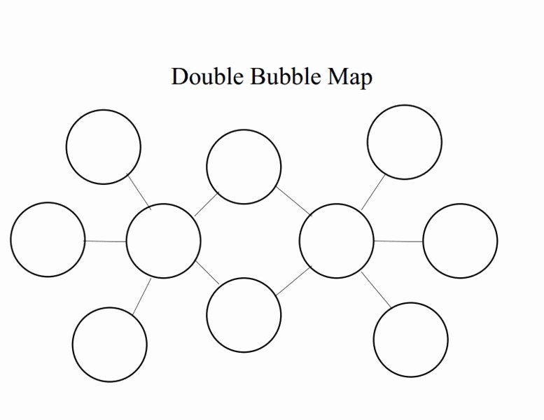 Bubble Map Template Word Inspirational Editable Double Bubble Map Graphic organizer for 3rd 12th Grade