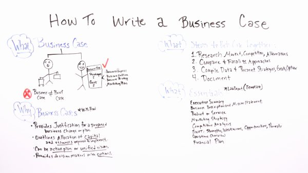 Business Case Example Pdf New How to Write A Business Case Projectmanager