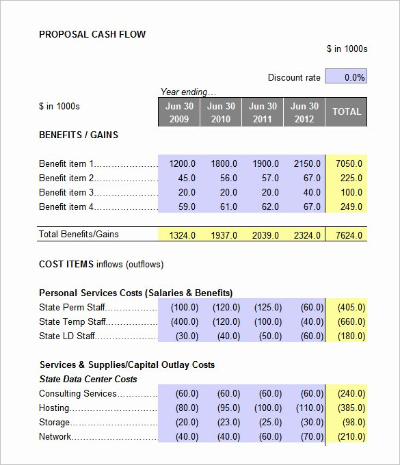 Business Case Template Excel Fresh 14 Financial Analysis Templates Ai Psd Google Docs Apple Pages