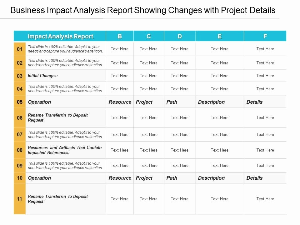 Business Impact Analysis Example Fresh Business Impact Analysis Report Showing Changes with