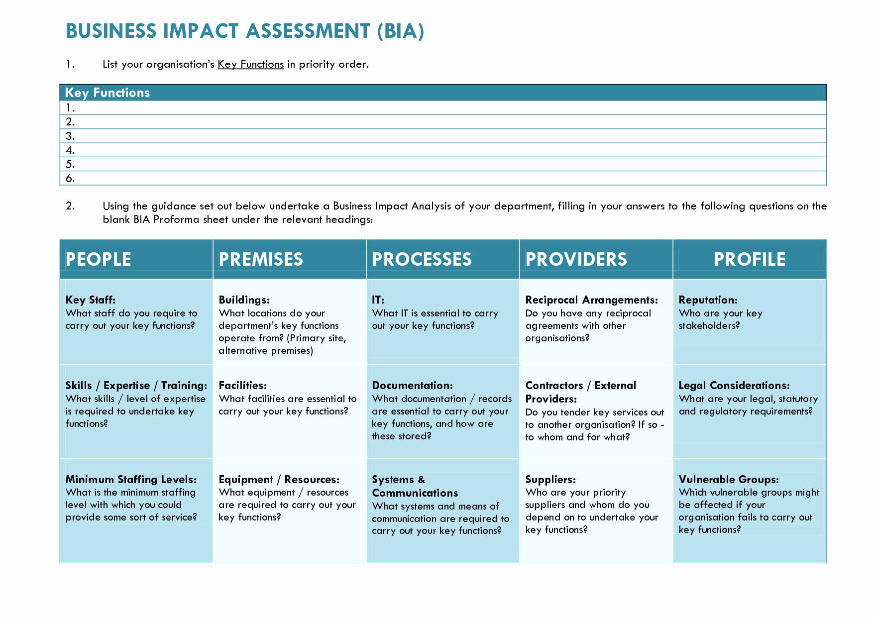 Business Impact Analysis Example Fresh Business Impact Analysis Template