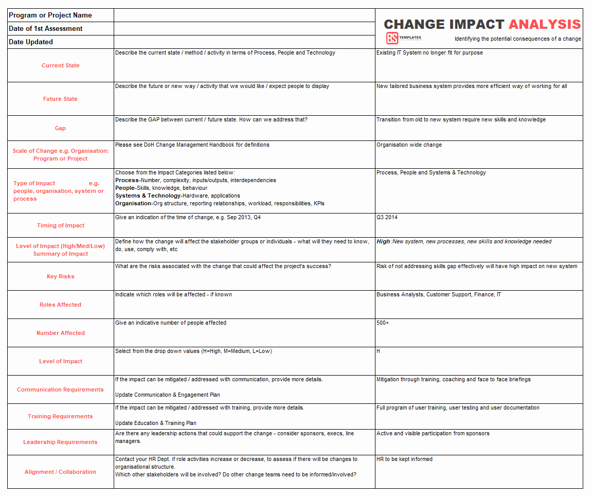 Business Impact Analysis Example New Business Impact Analysis [bia] Steps Excel Templates