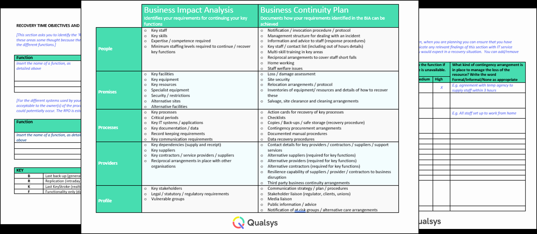Business Impact Analysis Template Best Of iso Business Impact Analysis Planning Template