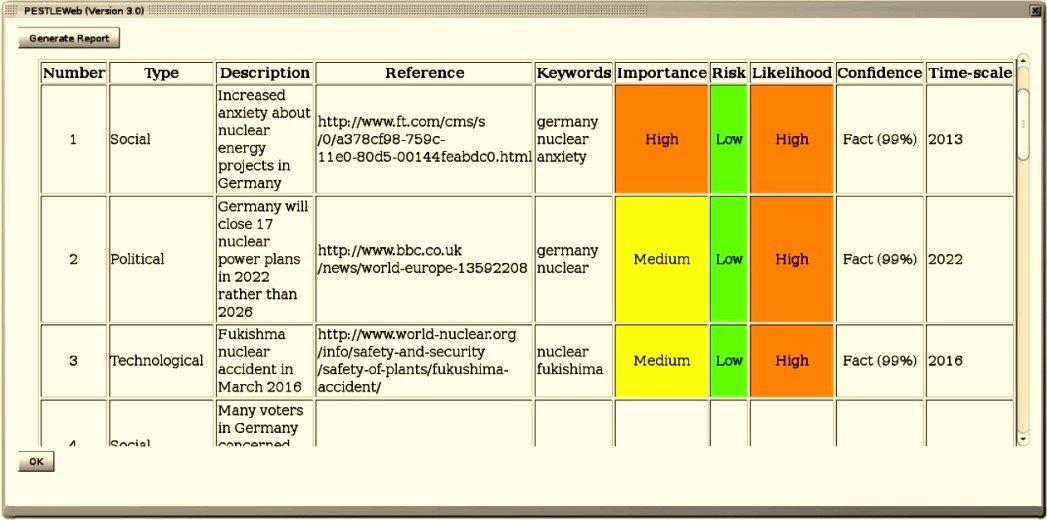 business impact analysis template uk