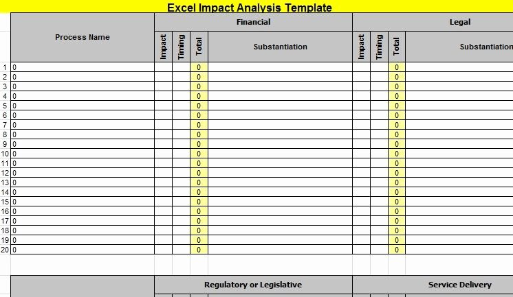 Business Impact Analysis Template Excel Beautiful Excel Impact Analysis Template Exceltemple