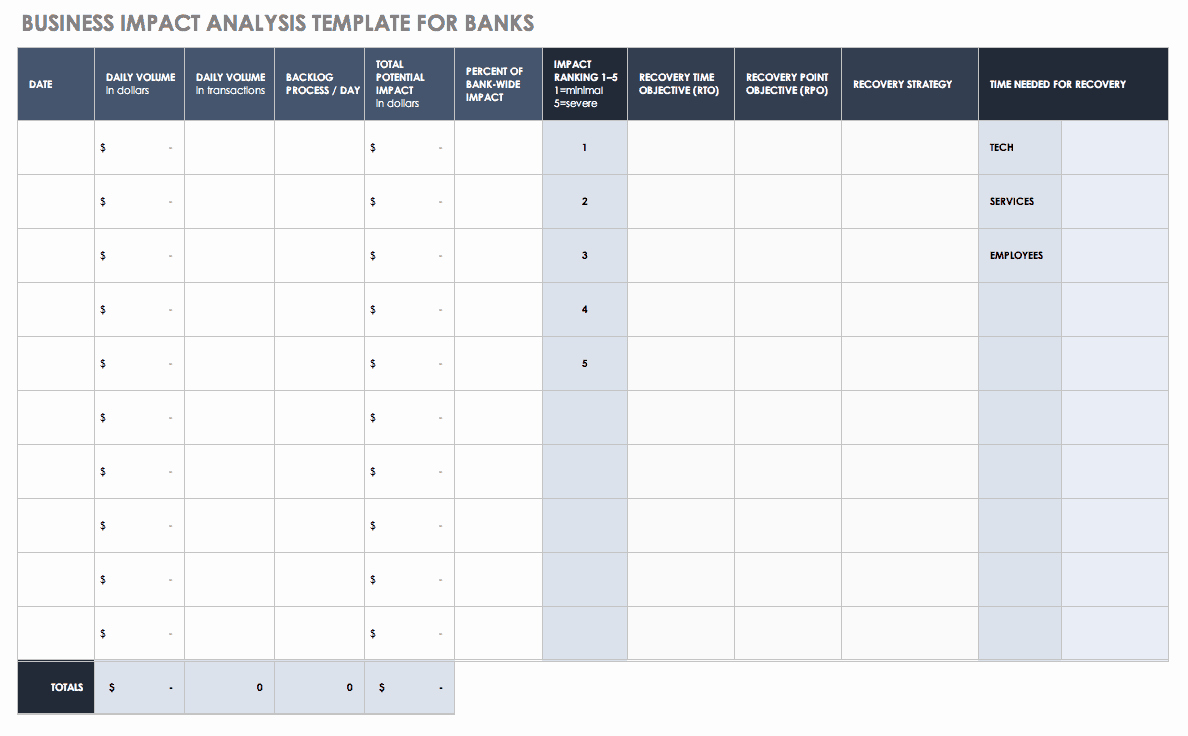 Business Impact Analysis Template Excel Lovely Free Business Impact Analysis Templates Smartsheet