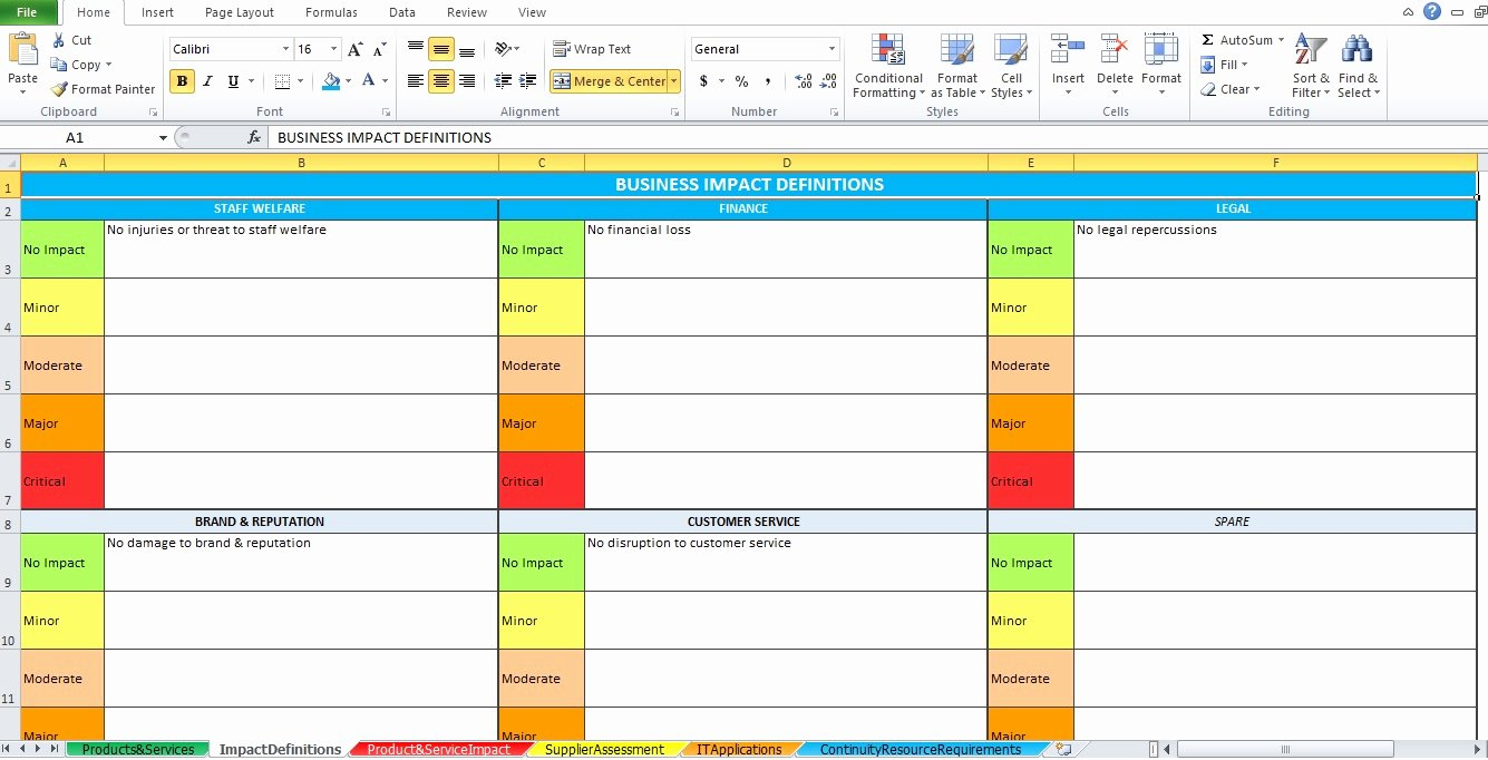 Business Impact Analysis Template Lovely Business Impact Analysis Template Excel Excel Tmp