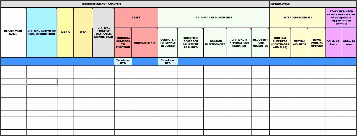 Business Impact Analysis Template Unique 5 Business Impact Analysis Template Excel Sampletemplatess Sampletemplatess