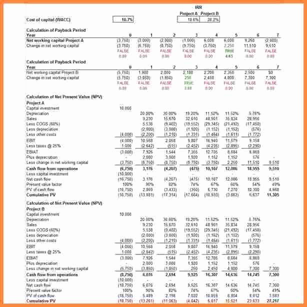 Capital Expenditure Budget Example Awesome 7 Capital Expenditure Spreadsheet Template