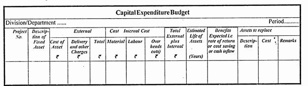 Capital Expenditure Budget Example Elegant Capital Expenditure Control Objective and Steps for Controlling It