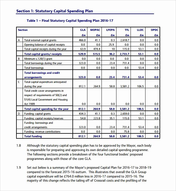 Capital Expenditure Budget Example Inspirational Sample Spending Plan Template 9 Free Documents In Pdf Word