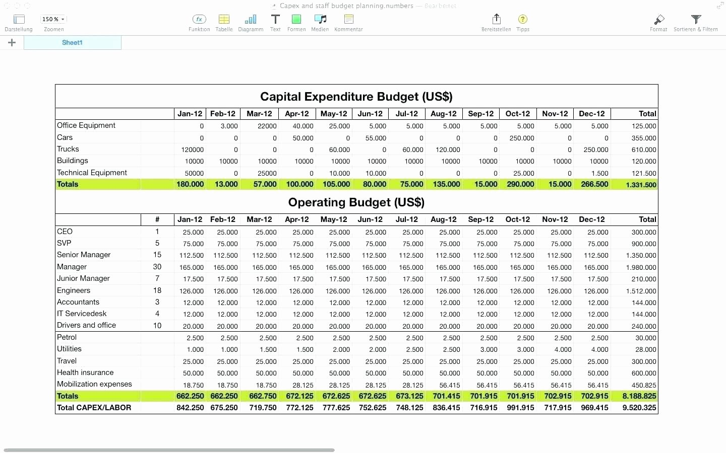 Capital Expenditure Budget Example Lovely Capex Template – Verypage