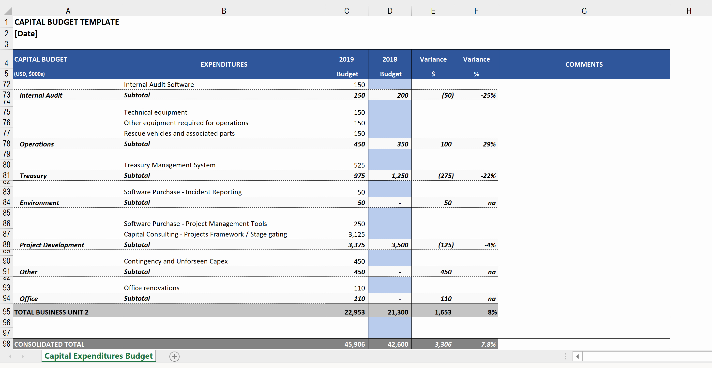 Capital Expenditure Budget Example Lovely Capital Expenditures Bud Template Free Excel Download