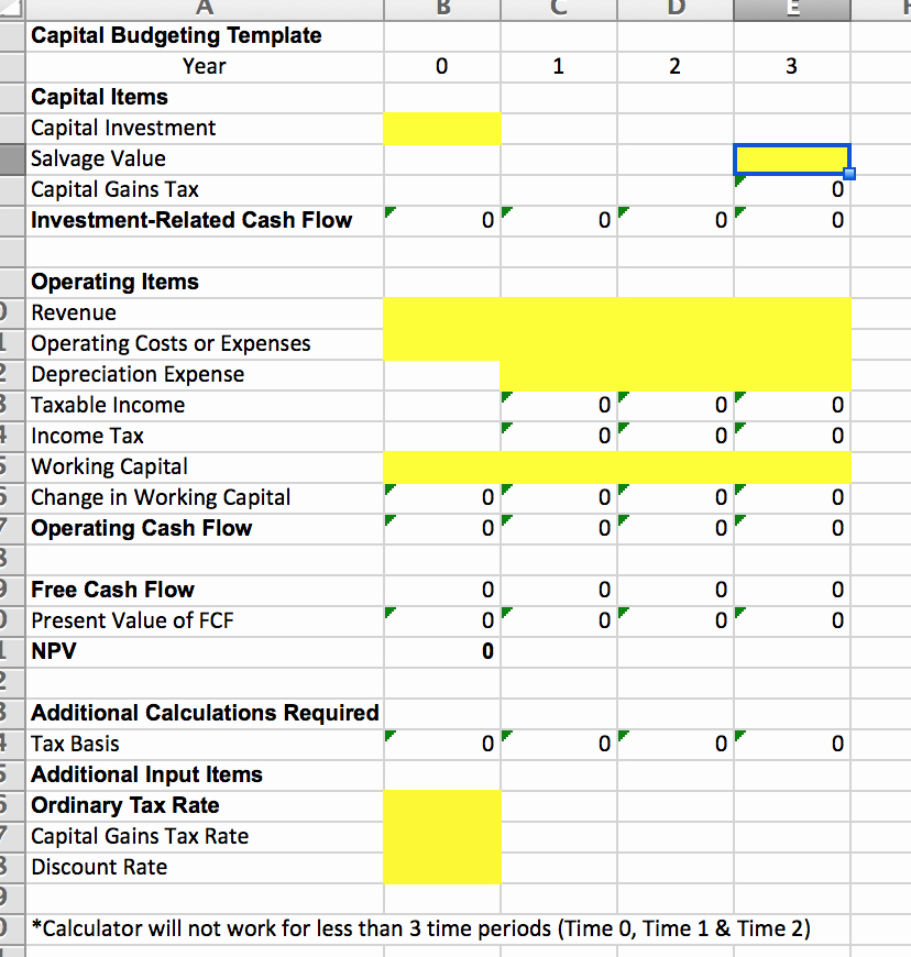 Capital Expenditure Budget Example Unique solved Part 1 Brainstorm Capital Bud Expenditures