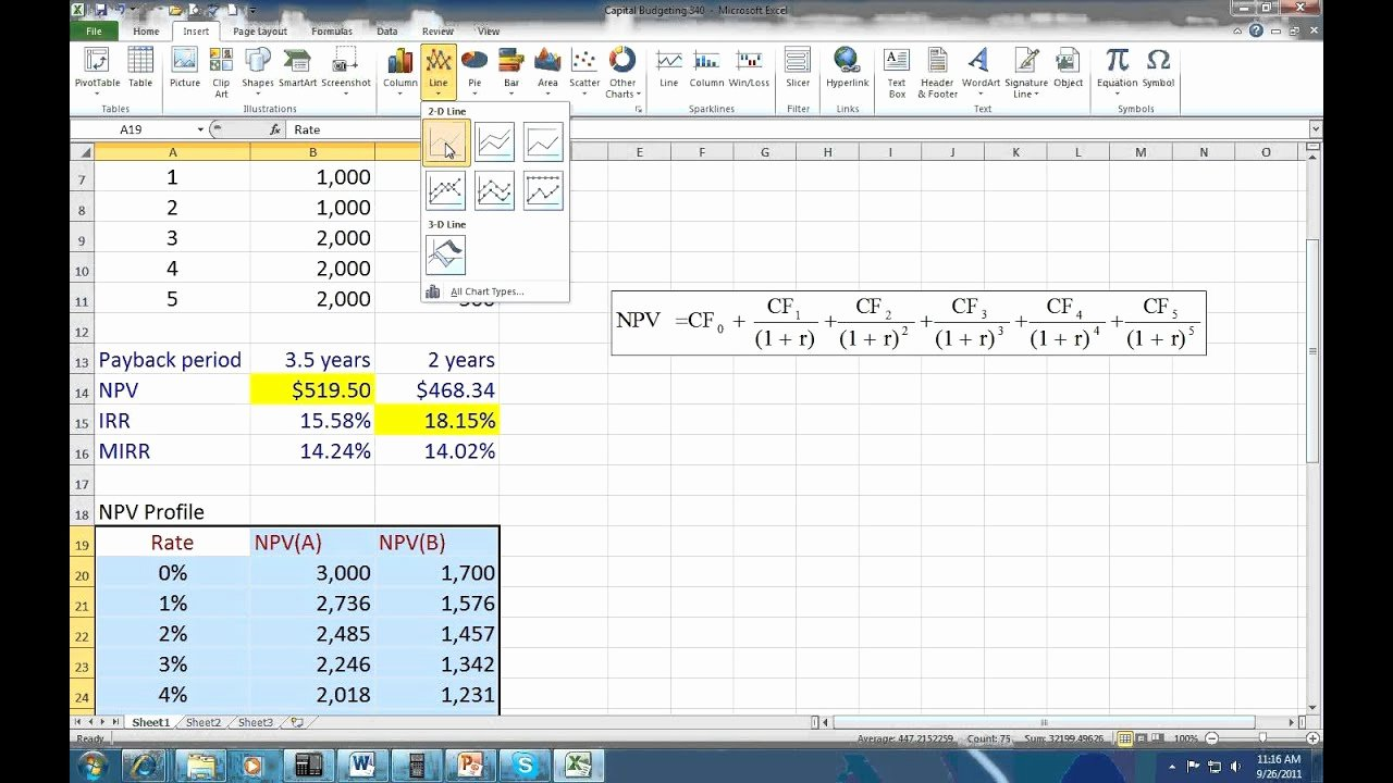Capital Expenditure Budget Template Excel Beautiful Capital Bud Ing Spreadsheet