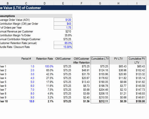 Capital Expenditure Budget Template Excel Best Of Capital Expenditures Bud Template Free Excel Download