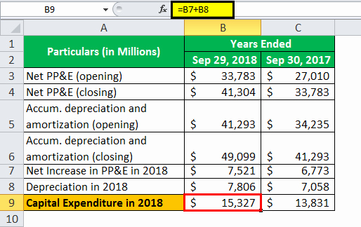 Capital Expenditure Budget Template Excel Elegant Capital Expenditure formula Excel Examples