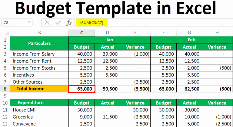 Capital Expenditure Budget Template Excel Elegant Personal Bud Template In Excel Example Download